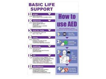 AED CPR Wall Chart