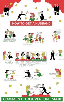 Tea Towel - How To Get a Husband