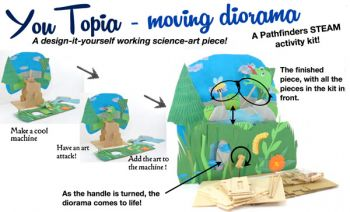 YouTopia - Moving Diorama